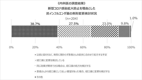 グラフ2.png