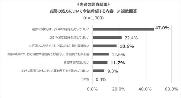 グラフ5.png