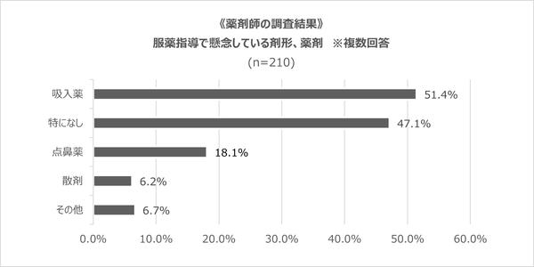グラフ3.png