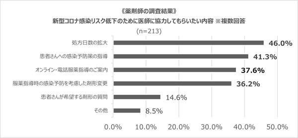 グラフ4.png