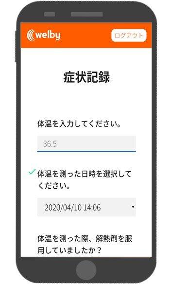 https://welby.jp/uploads/2020/05/2b623f40d2a3467f4583299f586d3b28c06dd0d0.JPG