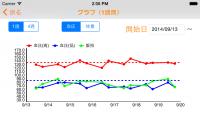 ketsuatsu_graph4-1-e1408506716101
