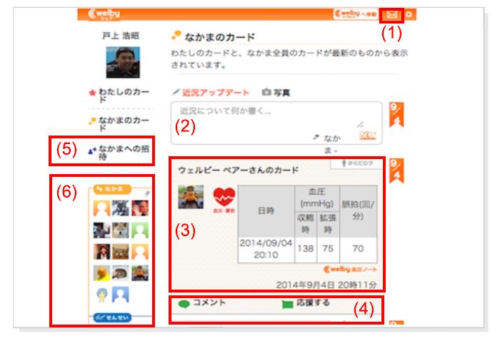 step_share01
